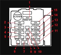 1976 corvette fuse box on wiring diagram 1976 corvette fuse box