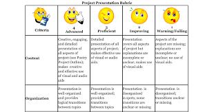 presentation rubric google docs