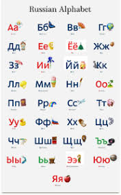 Cyrillic) consists of 33 letters: Alphabet Learnrussian