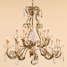 global chandeliers s market 2017 presents a professional and in depth study on the cur state of the chandeliers s market globally