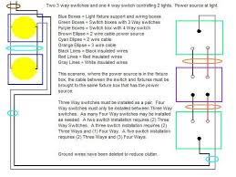 house wiring one light two switches the wiring diagram wiring diagram two lights one switch wiring diagram three way house wiring