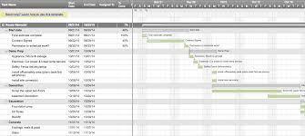 Sample Construction Timeline The 24 Key Phases Of Construction Budgeting Smartsheet 11