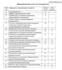 Образец дневника по производственной практике для электрика Газпромбанк Ваша безопасность