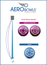 Henselite Bowls Draw Chart Aero Bowls Aweh Sport Your Trusted Lawn Bowls Supplier