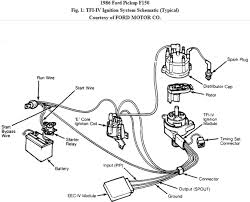 1986 ford f 150 ignition wiring diagram for f350