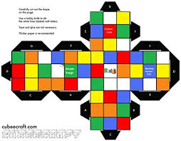 The Museum Outlet Charts Of Box Rubix Cube A3 Poster