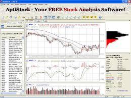 Free Stock Technical Analysis Software Buy Limit Apartmani