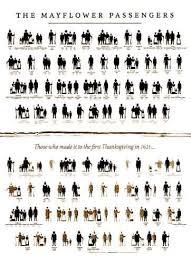 Pin by Elizabeth Sherard on Kids   My family history, Genealogy history, Family tree genealogy