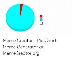 Pie Chart Meme Maker Meme Creator Pie Chart Meme Generator At Memecreatororg