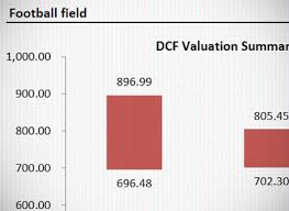 Football Field Valuation Video Instruction With Excel