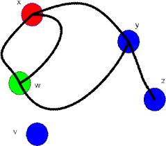 Graph Theory Tutorial Adjacency Matrix