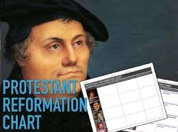 Protestant Reformation Chart Renaissance And Reformation