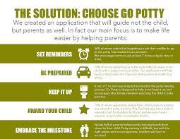 Go Potty App Design On Behance