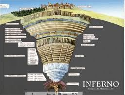 Botticelli Chart Of Hell High Resolution 21st Century Inferno Exploring Dantes Digital Legacy With