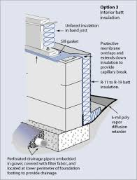 how to insulate a crawl space.  Crawl DOE Insulated Crawlspace Wall Diagram Throughout How To Insulate A Crawl Space