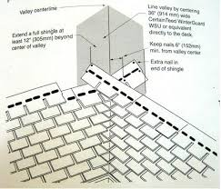 architectural shingles installation. Exellent Shingles Woven Valley Open Intended Architectural Shingles Installation I