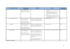 Disaster Recovery Test Report Template Continuity Plan Templates ...