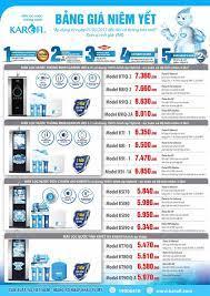 Giá máy lọc nước RO Karofi chính hãng