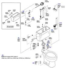 awesome toilet parts diagram mold sink faucet ideas noktonfo opinion from kohler toilet parts diagram