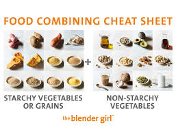 Protein Combining Chart Food Combining A Guide With Food Combining Charts The