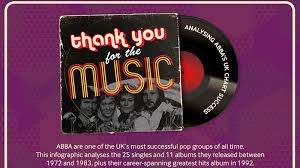 Chart Hits 1983 Thank You For The Music An Insight Into Abbas Uk Chart