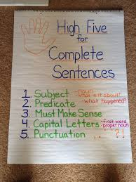 Complete Sentence Anchor Chart Simple And Easy Complete Sentences Anchor Chart Sentence