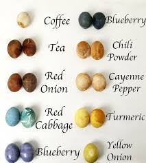 Image result for how to dye eggs