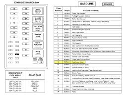 1999 ford deisel fuse diagram wiring diagram load 1999 f250 fuse diagram wiring diagram inside 1999 ford f250 diesel fuse diagram 1999 f250 fuse