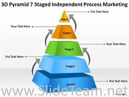 Marketing Plan Powerpoints 7 Stages Process Marketing Plan Ppt Slides Powerpoint Diagram