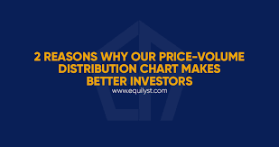 Price Distribution Chart 2 Reasons Why Our Price Volume Distribution Chart Makes