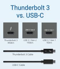 Owc Pcie Thunderbolt Card Compatibility Chart Whats The Difference Between Thunderbolt 3 And Usb C