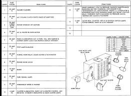 1989 dodge ram fuse box diagram 1989 wiring diagrams online