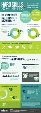 hard skills or soft skills what skills do you value most hardskillsvssoftskills infographic