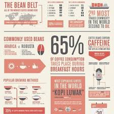 Infographic Design Inspiration World Of Printable And Chart