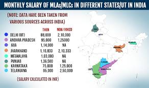 Mla 10 Mla Monthly Salary In India 2018 19 State Wise Mla Basic Salary