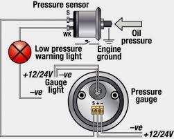 oil gauge wiring diagram wiring diagrams best oil gauge wiring diagram wiring diagram data vdo oil pressure gauge wiring diagram oil gauge wiring diagram