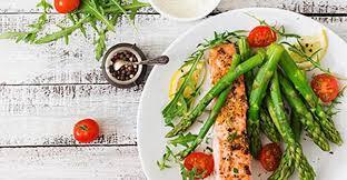 Good Food Bad Food Chart Nutrition Cdc
