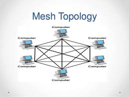 network topology ppt   mesh topology