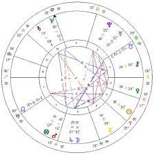 Leonardo Da Vinci Horoscopes Of Famous People