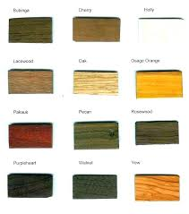 kinds of wood for furniture. Type Of Wood Furniture Types For Making 4 Joints And When What Is Good Outdoor Kinds O