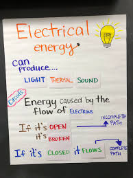 Electrical Circuit Anchor Chart Together With Electrical
