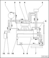 vw golf mk6 wiring diagram wiring diagrams and schematics vw caddy wiring diagram diagrams and schematics