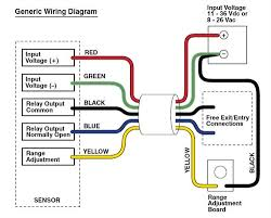wiring diagram for gate operator wiring diagram and schematic gsm 3g gate opener