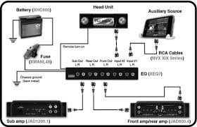 wiring diagram for car audio equalizer wiring diagram eq wiring diagram jodebal
