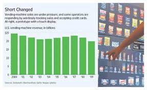 Vending Machine Profit Statistics Stunning Restocking The Snack Machine WSJ