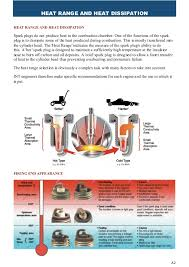 Ac Delco Spark Plug Heat Range Chart Catalogue Int Spark Plugs
