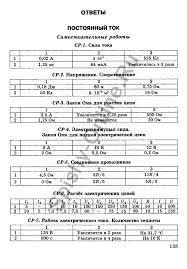 Решебник самостоятельные и контрольные работы по физике класс Кирик 9 класс решебник самостоятельные и контрольные работы