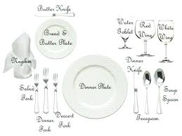 formal breakfast table setting. Proper Table Settings How To Set A Formal Dinner Setting Dining Etiquette Thank Breakfast