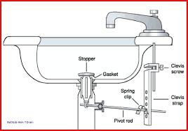 removing bathtub stopper how do i remove a bathtub stopper elegant h sink drain stopper i removing bathtub stopper