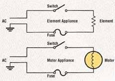 wiring diagram iron questions answers pictures fixya it fell and wires came loose and the back jarred off there are two loose blue wires and one white one do all 3 go together